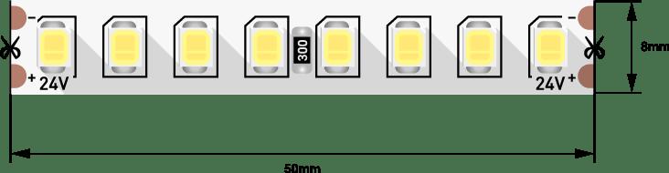 Лента светодиодная ПРО 2835, 160 LED/м, 14,4 Вт/м, 24В , IP20, Цвет: Нейтральный белый