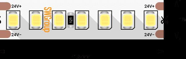 Лента светодиодная ПРО 2835, 168 LED/м, 17,3 Вт/м, 24В , IP20, Цвет: Нейтральный белый